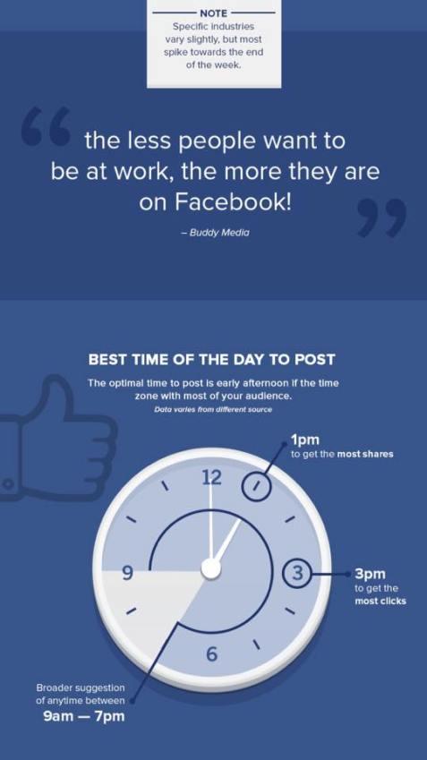 blog facebook 2